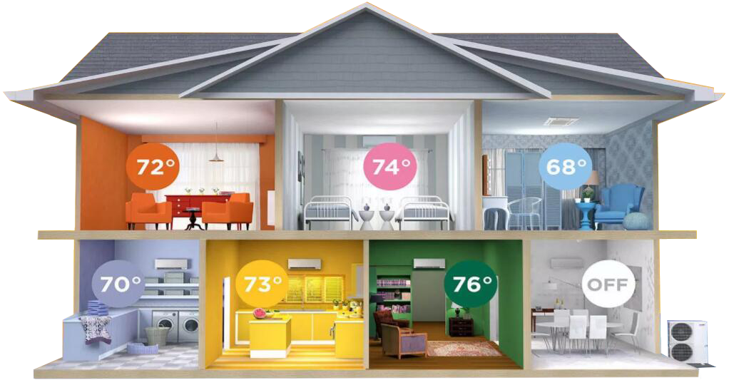 house with illustration showing different temperature zones